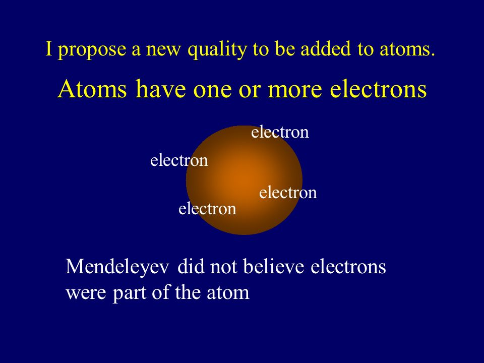 Atoms have one or more electrons