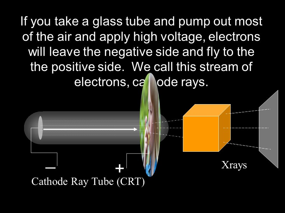 If you take a glass tube and pump out most of the air and apply high voltage, electrons will leave the negative side and fly to the the positive side. We call this stream of electrons, cathode rays.