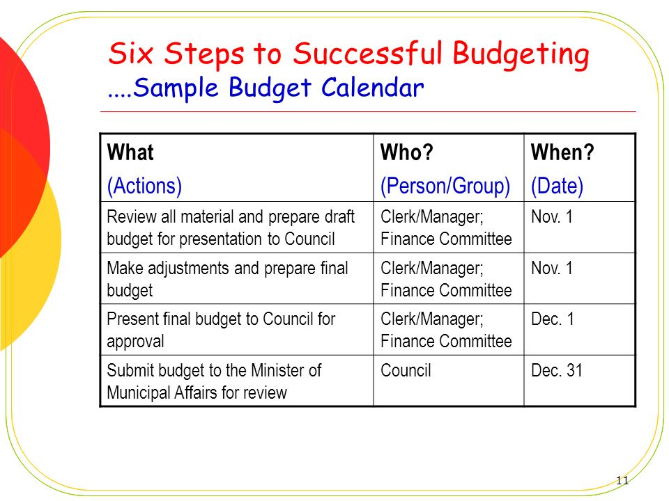 Six Steps to Successful Budgeting ....Sample Budget Calendar