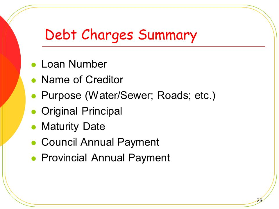 Debt Charges Summary Loan Number Name of Creditor