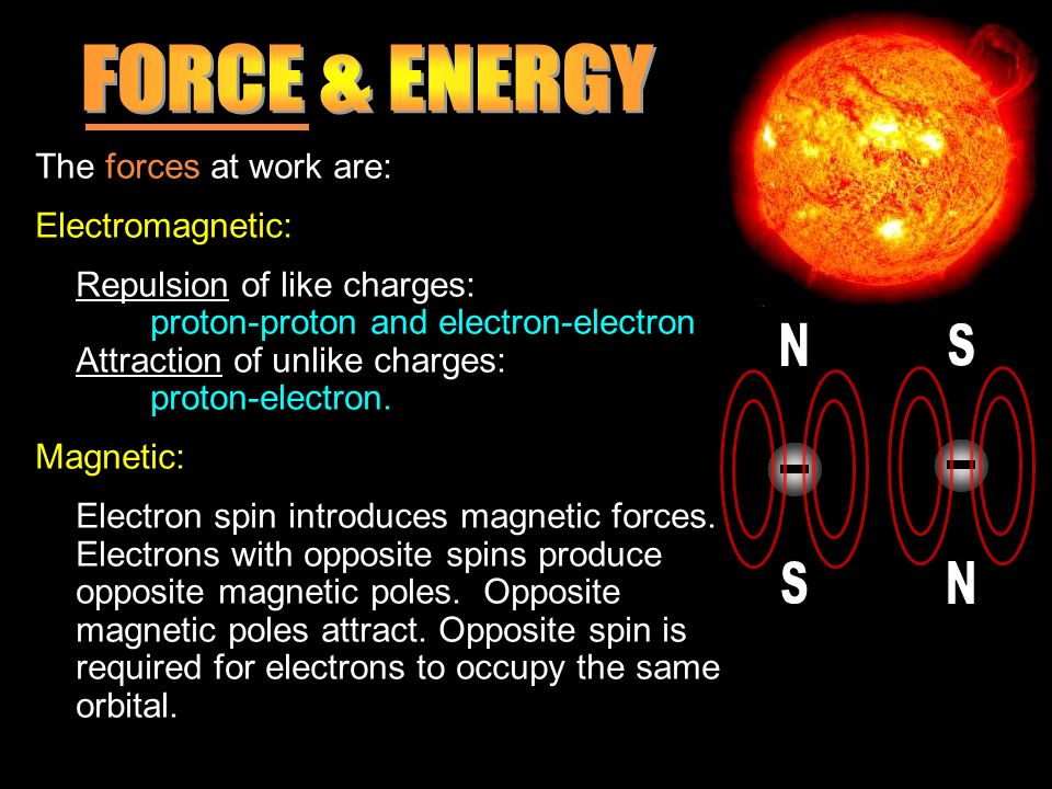 FORCE & ENERGY N S S N The forces at work are: Electromagnetic: