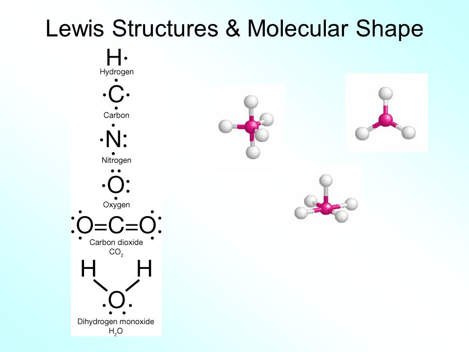 Lewis Structures & Molecular Shape
