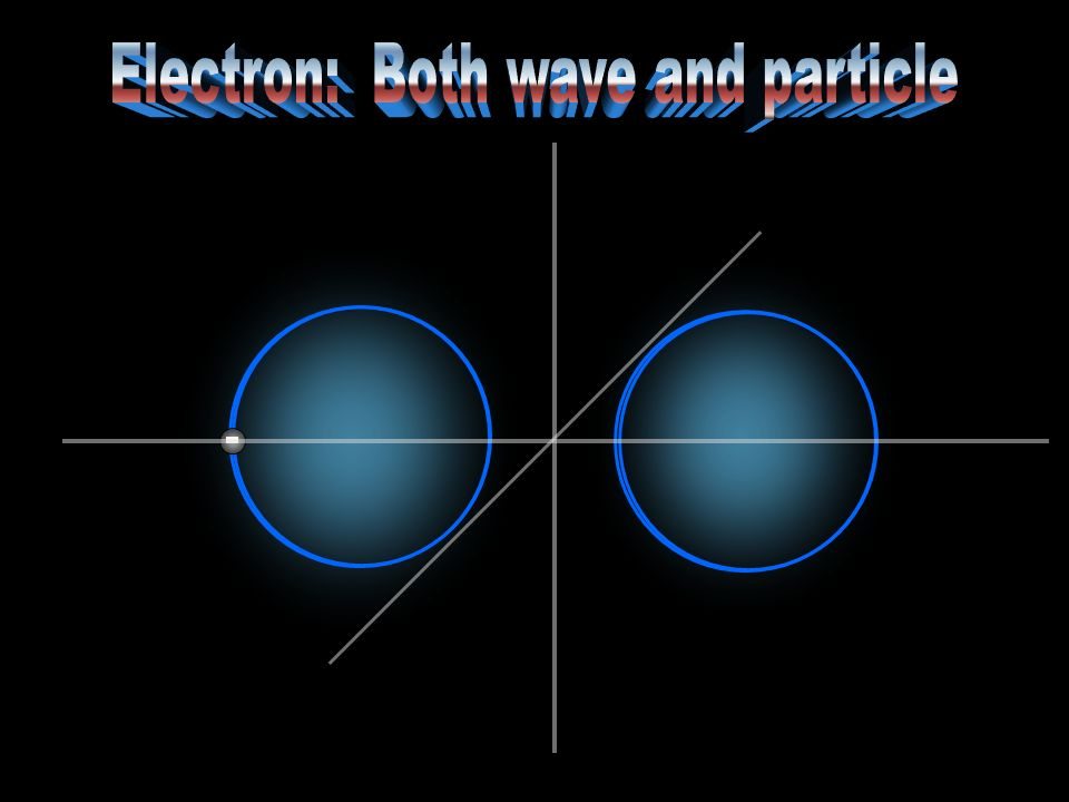 Electron: Both wave and particle
