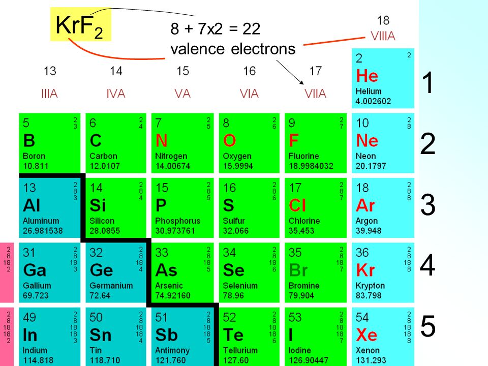 KrF x2 = 22 valence electrons