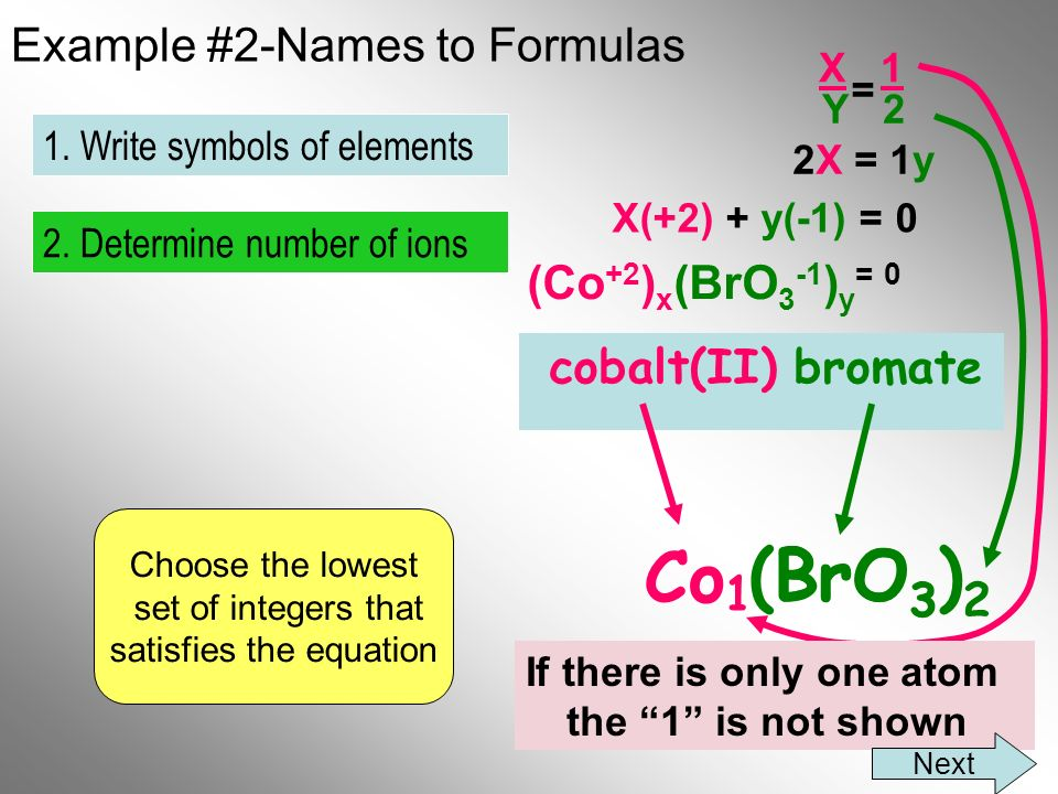 Example #2-Names to Formulas