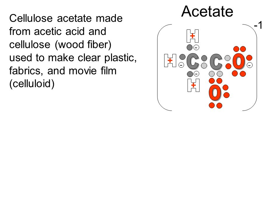 Acetate Cellulose acetate made from acetic acid and cellulose (wood fiber) used to make clear plastic, fabrics, and movie film (celluloid)