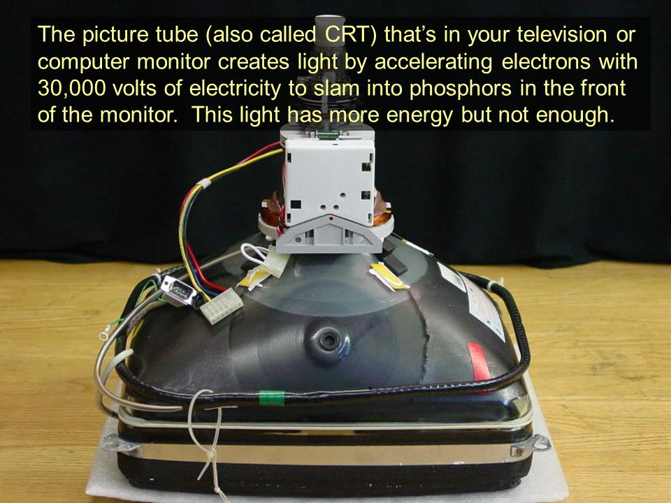 The picture tube (also called CRT) that's in your television or computer monitor creates light by accelerating electrons with 30,000 volts of electricity to slam into phosphors in the front of the monitor.