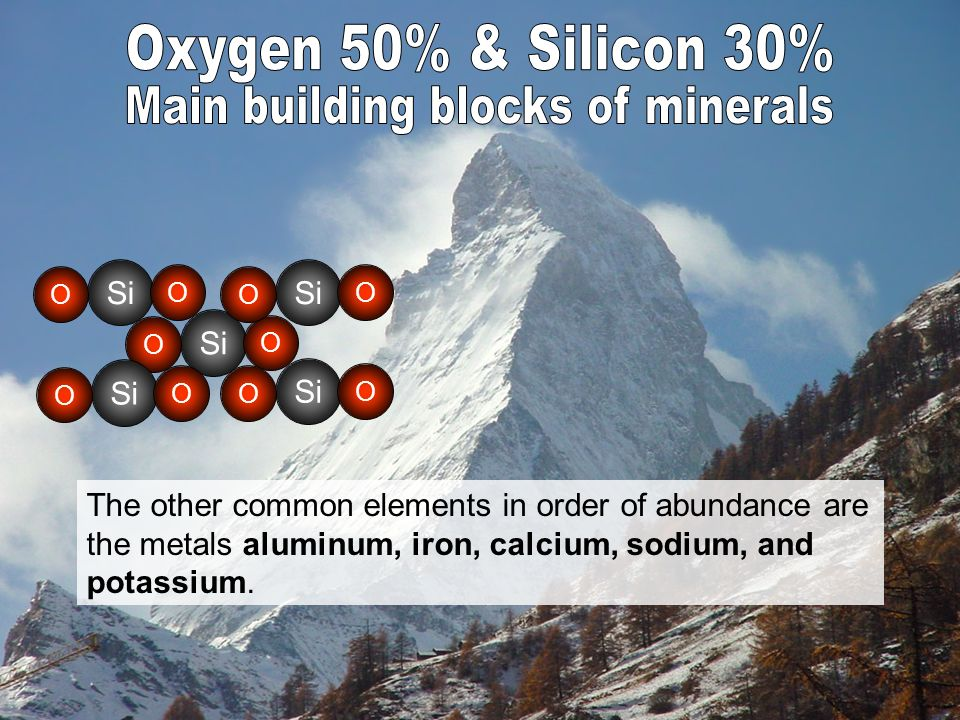 Main building blocks of minerals