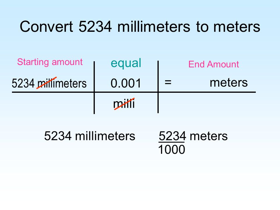 Convert 5234 millimeters to meters