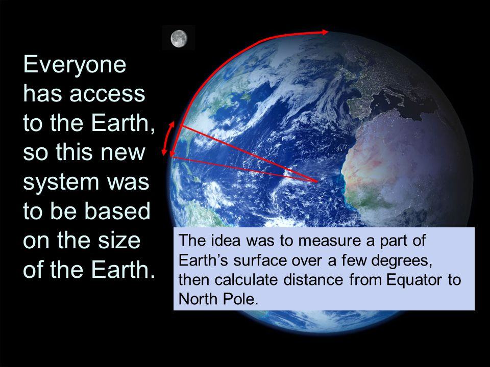 Everyone has access to the Earth, so this new system was to be based on the size of the Earth.