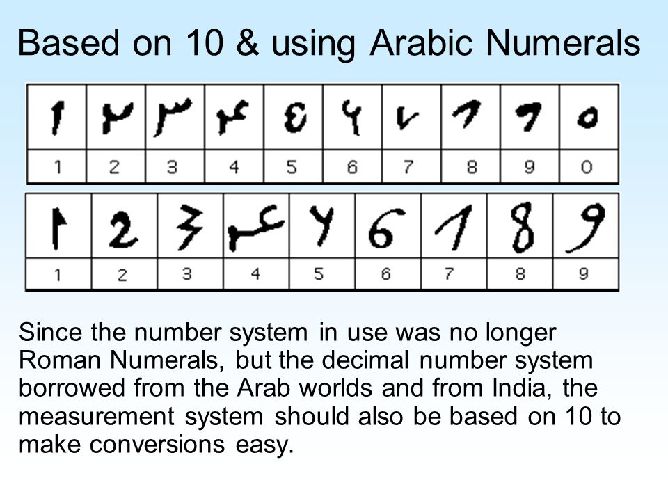 Based on 10 & using Arabic Numerals