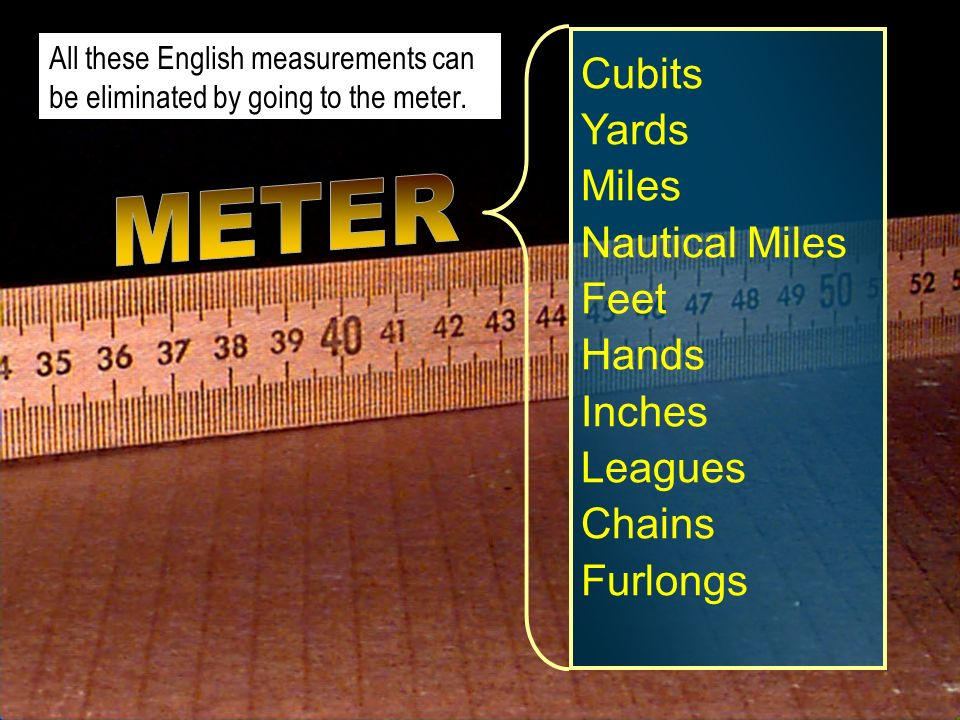 METER Cubits Yards Miles Nautical Miles Feet Hands Inches Leagues