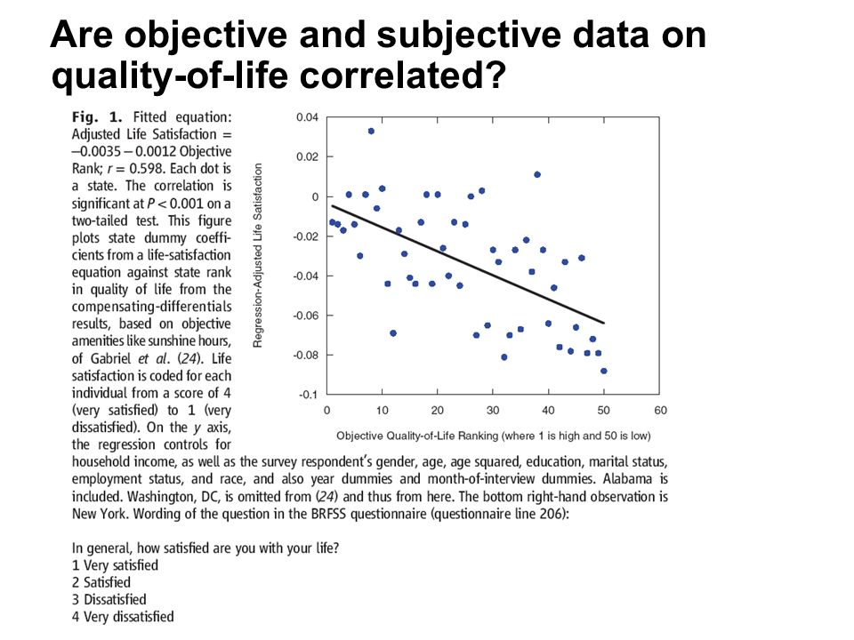 Are objective and subjective data on quality-of-life correlated
