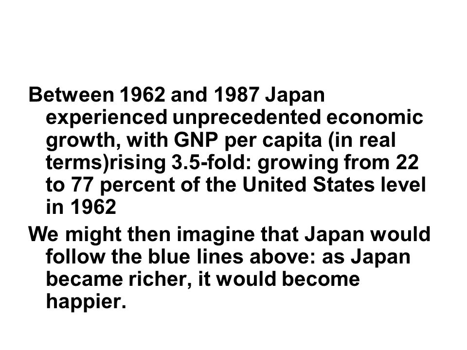 Between 1962 and 1987 Japan experienced unprecedented economic growth, with GNP per capita (in real terms)rising 3.5-fold: growing from 22 to 77 percent of the United States level in 1962