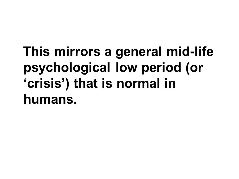 This mirrors a general mid-life psychological low period (or 'crisis') that is normal in humans.