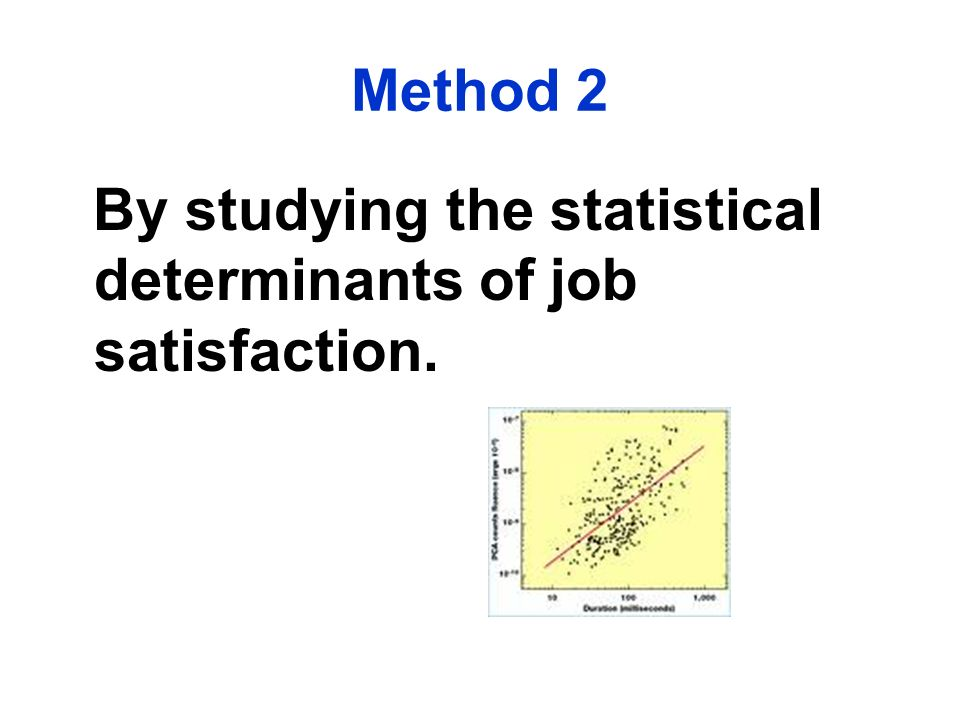 Method 2 By studying the statistical determinants of job satisfaction.