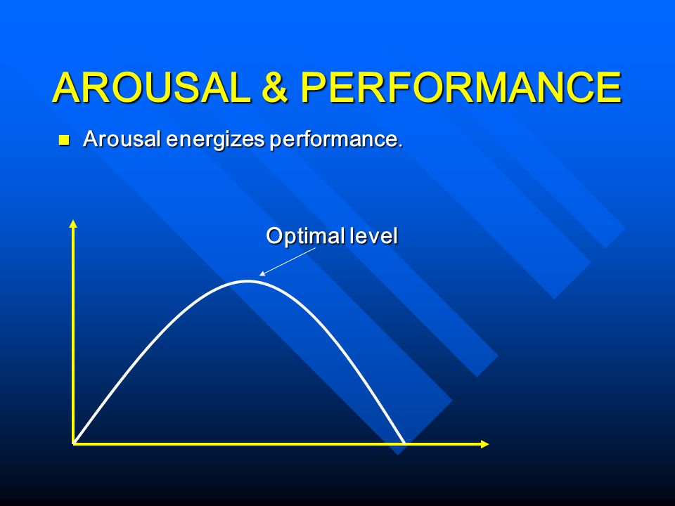 AROUSAL & PERFORMANCE Arousal energizes performance. Optimal level