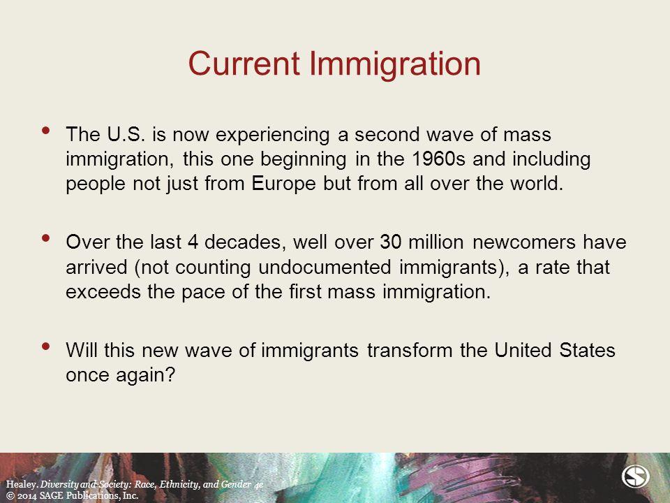 segmented assimilation