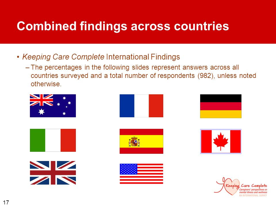 Combined findings across countries