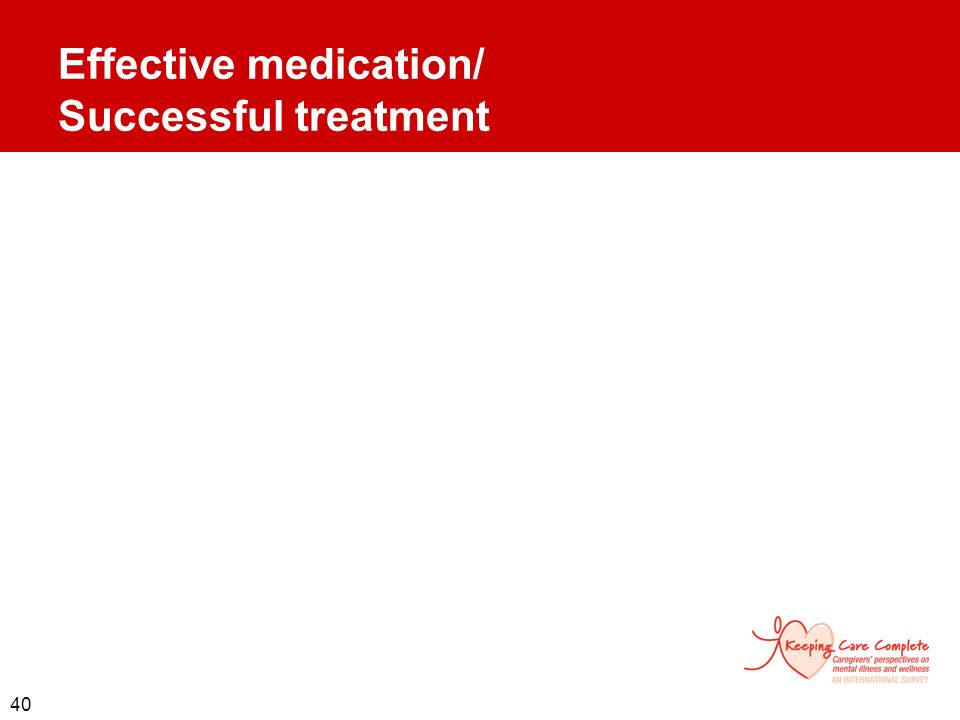 Effective medication/ Successful treatment