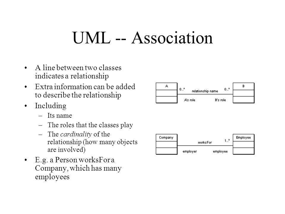UML -- Association A line between two classes indicates a relationship