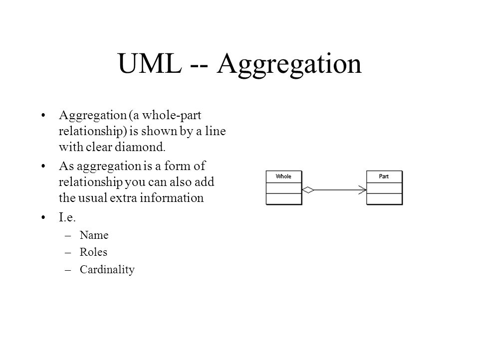 UML -- Aggregation Aggregation (a whole-part relationship) is shown by a line with clear diamond.