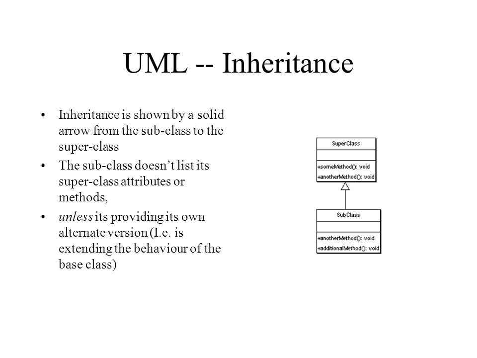 UML -- Inheritance Inheritance is shown by a solid arrow from the sub-class to the super-class.