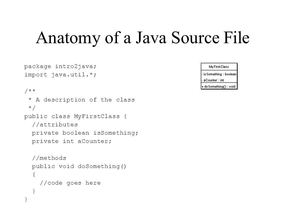 Anatomy of a Java Source File