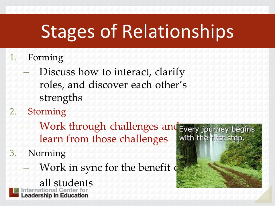 Stages of Relationships
