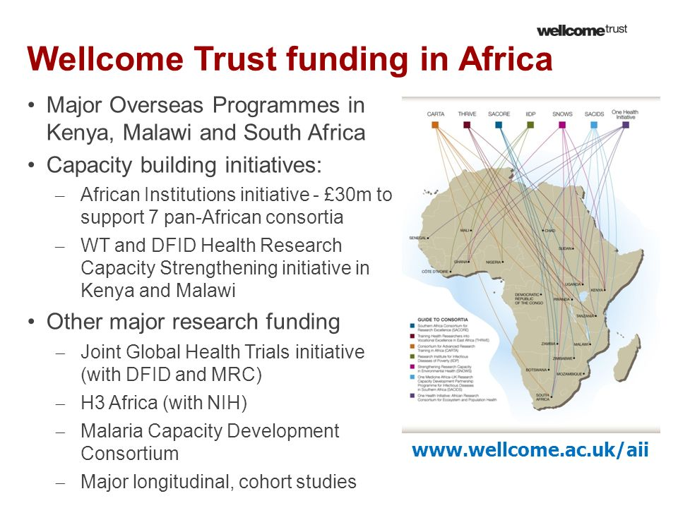 Wellcome Trust funding in Africa
