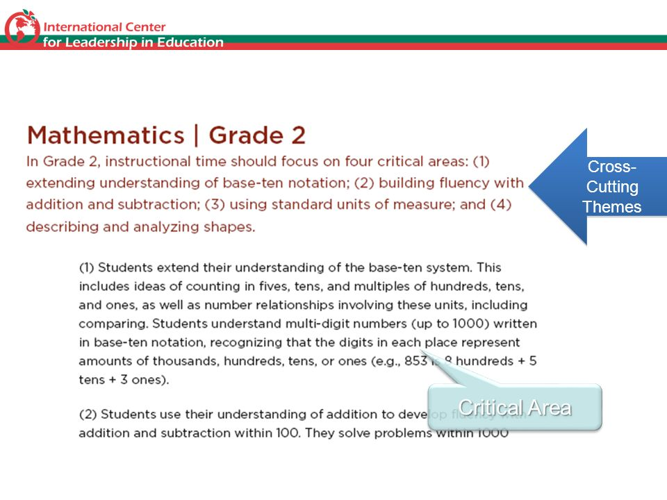 Grade Level Overview Cross- Cutting Themes Critical Area