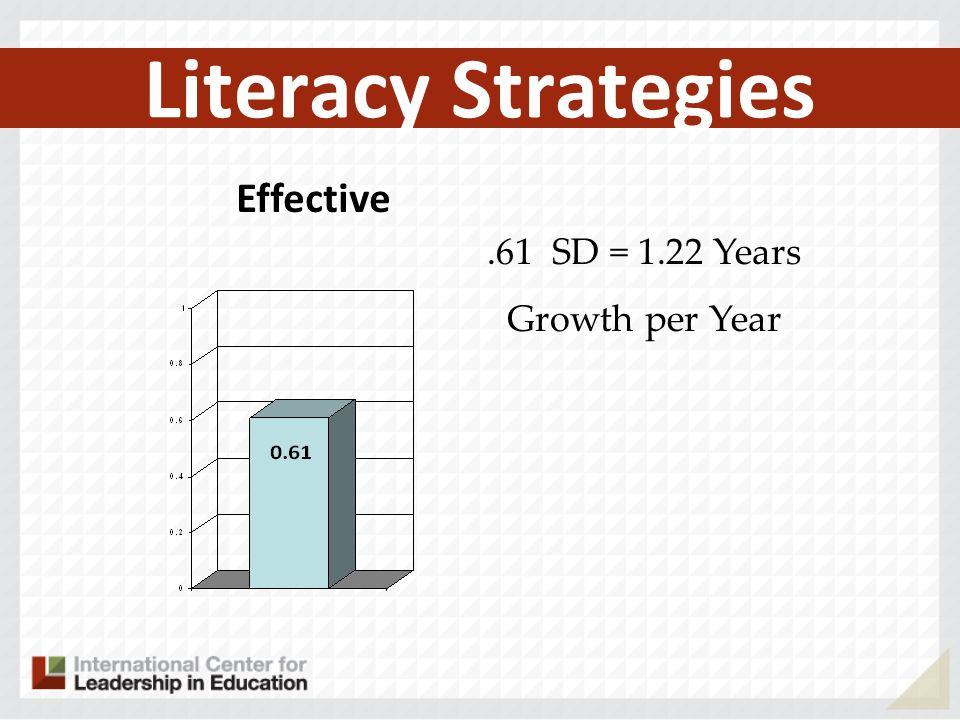 Literacy Strategies Effective .61 SD = 1.22 Years Growth per Year