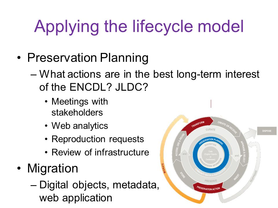 Applying the lifecycle model