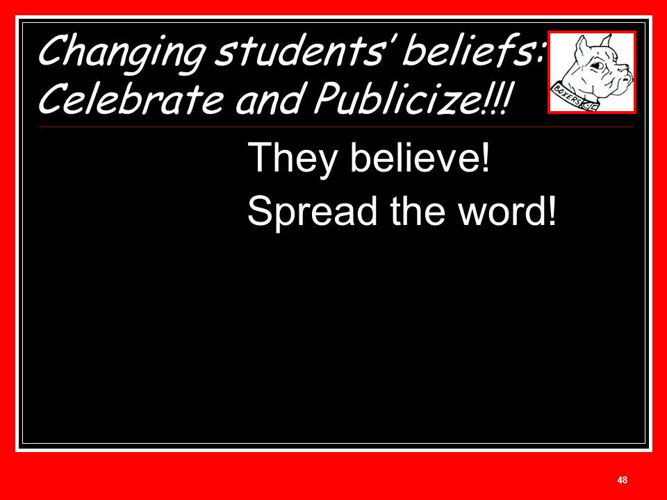 Changing students' beliefs: Celebrate and Publicize!!!