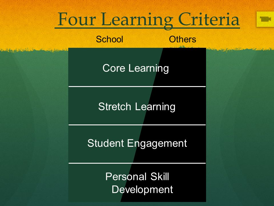 Four Learning Criteria