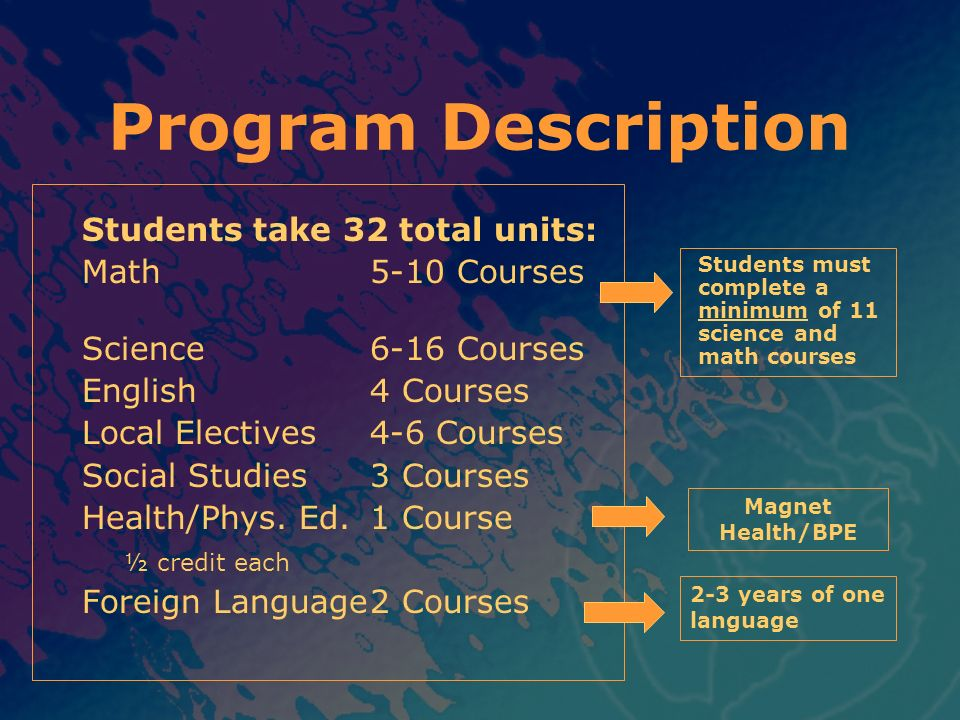 Program Description Students take 32 total units: Math 5-10 Courses
