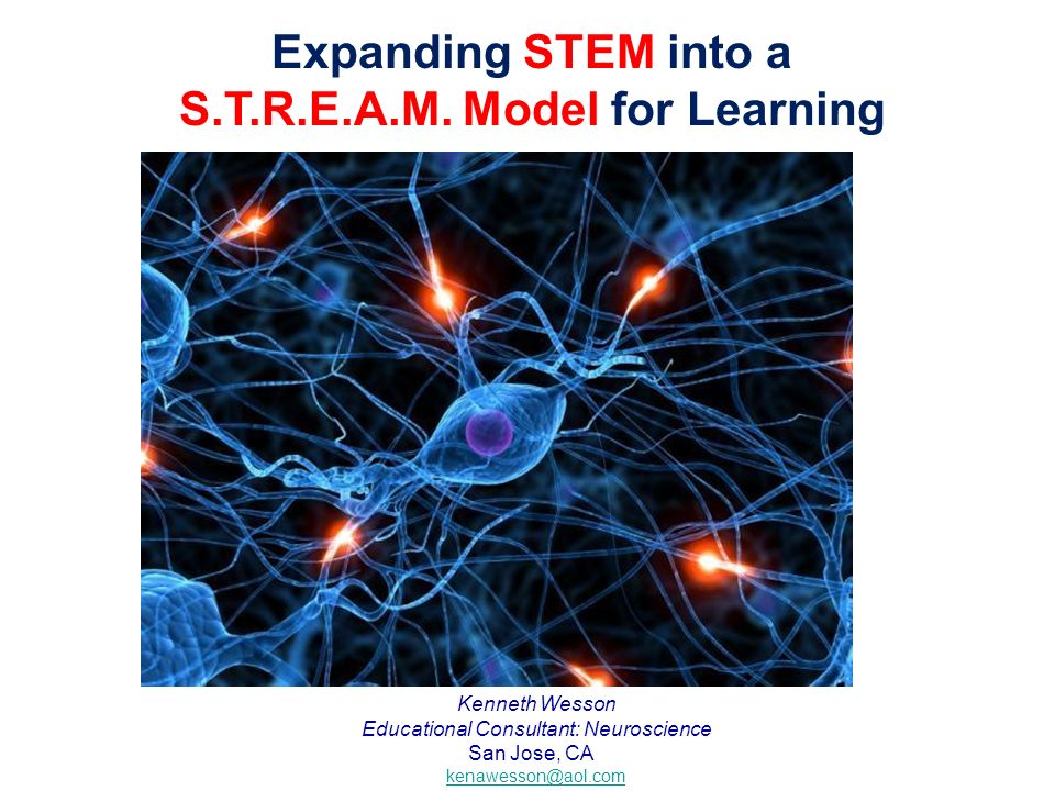 S.T.R.E.A.M. Model for Learning