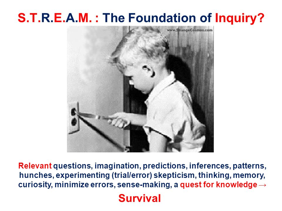 S.T.R.E.A.M. : The Foundation of Inquiry