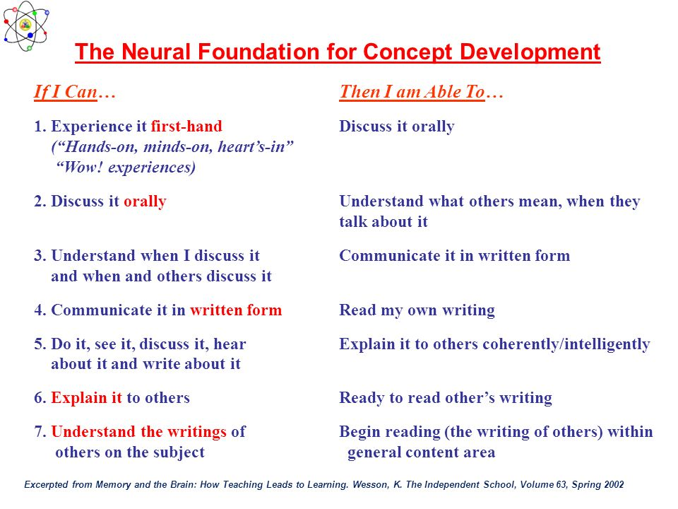 The Neural Foundation for Concept Development