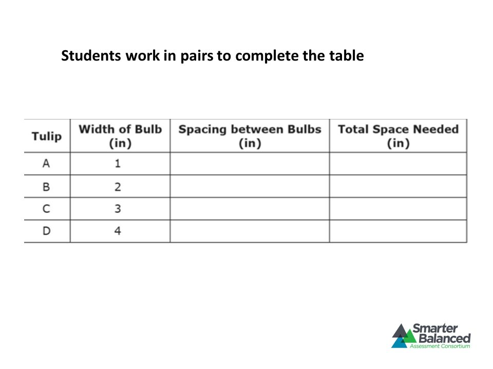 Students work in pairs to complete the table
