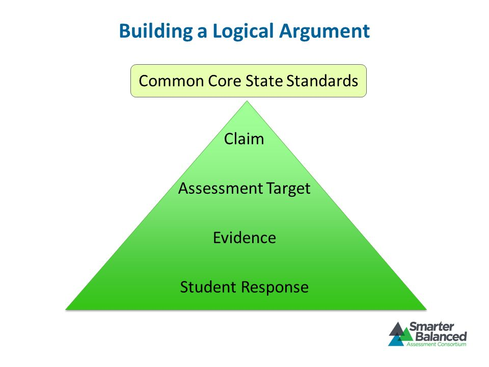 Building a Logical Argument