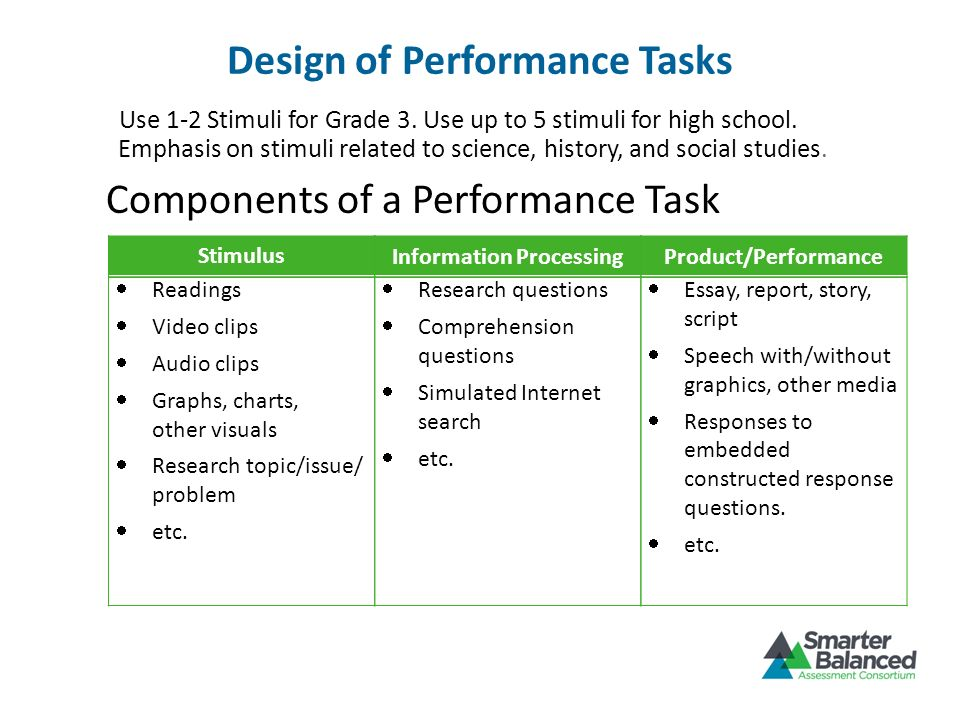 Design of Performance Tasks