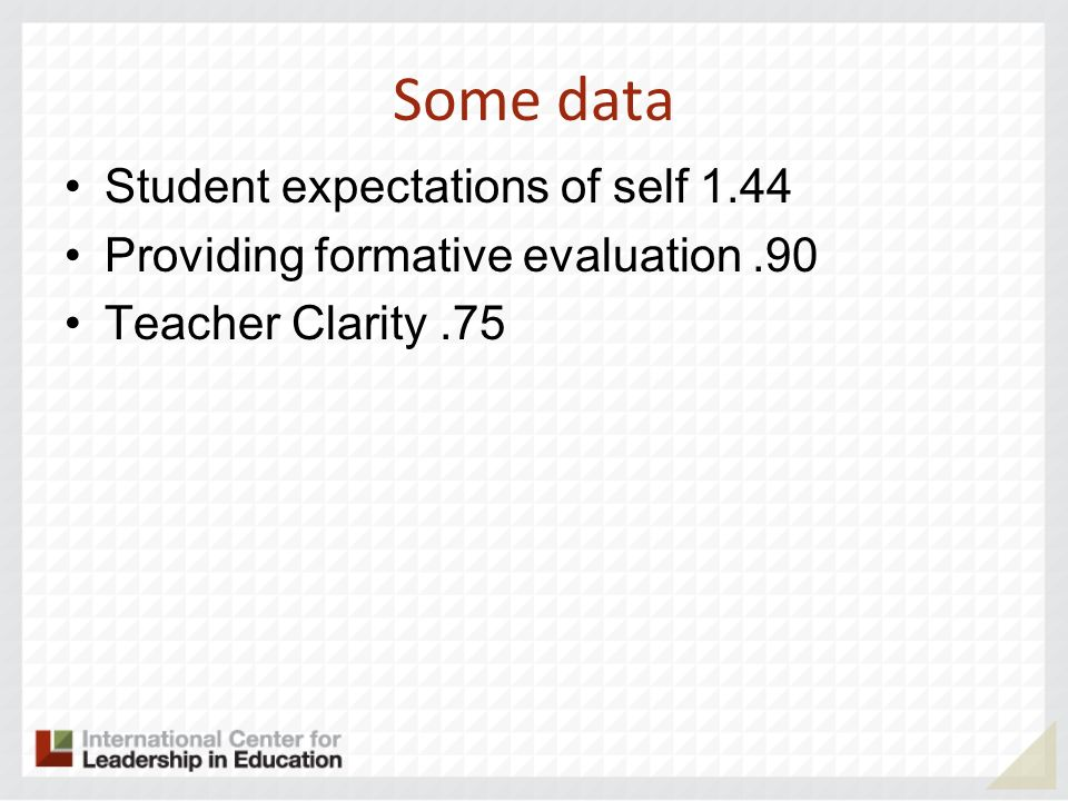 Some data Student expectations of self 1.44