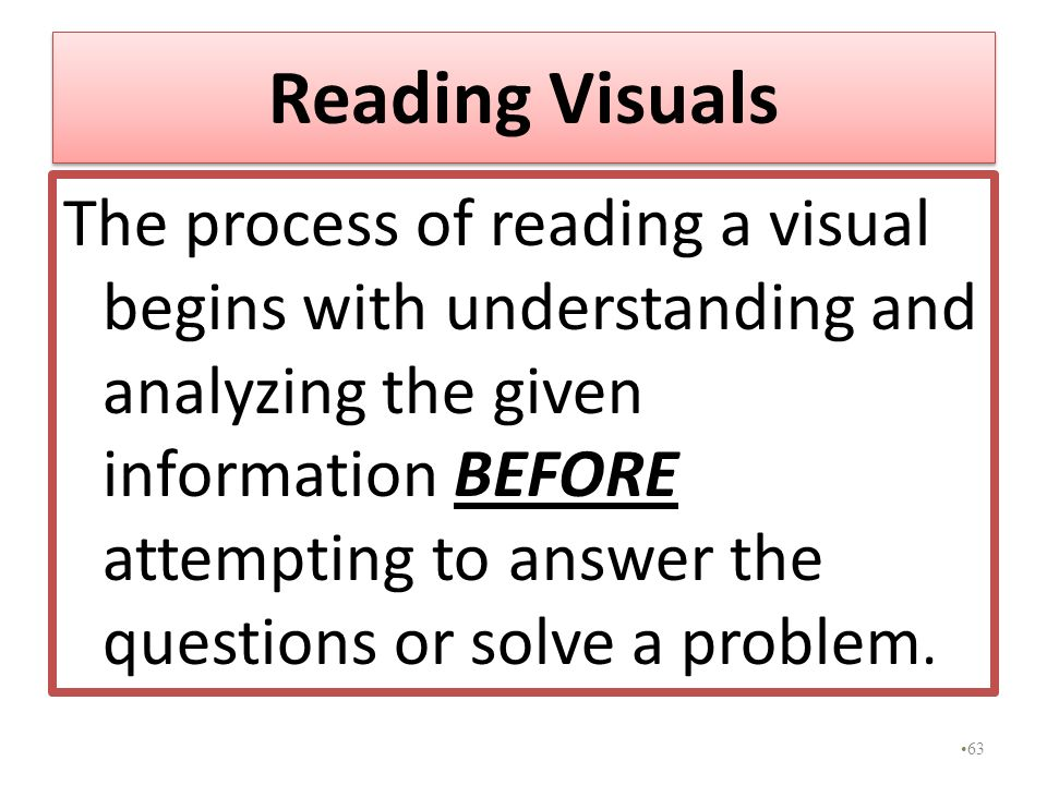 Reading Visuals