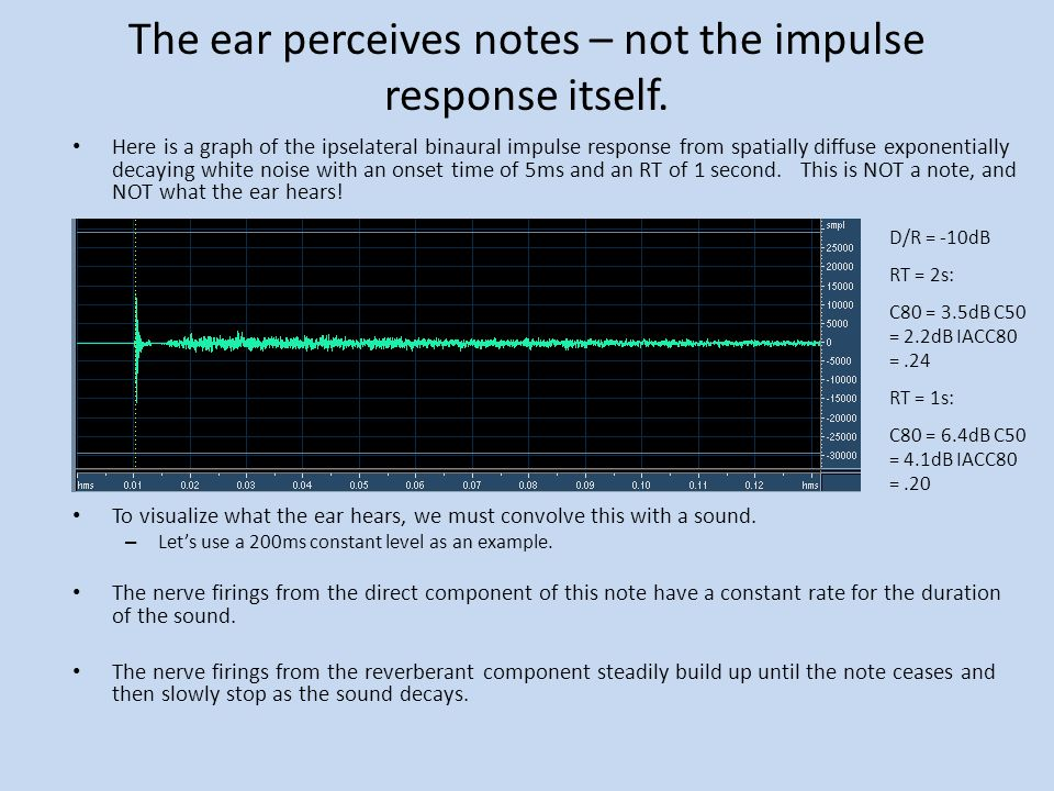 The ear perceives notes – not the impulse response itself.
