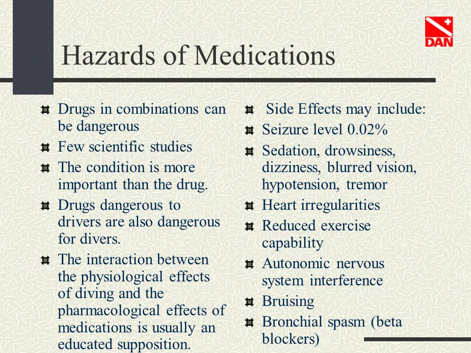Hazards of Medications