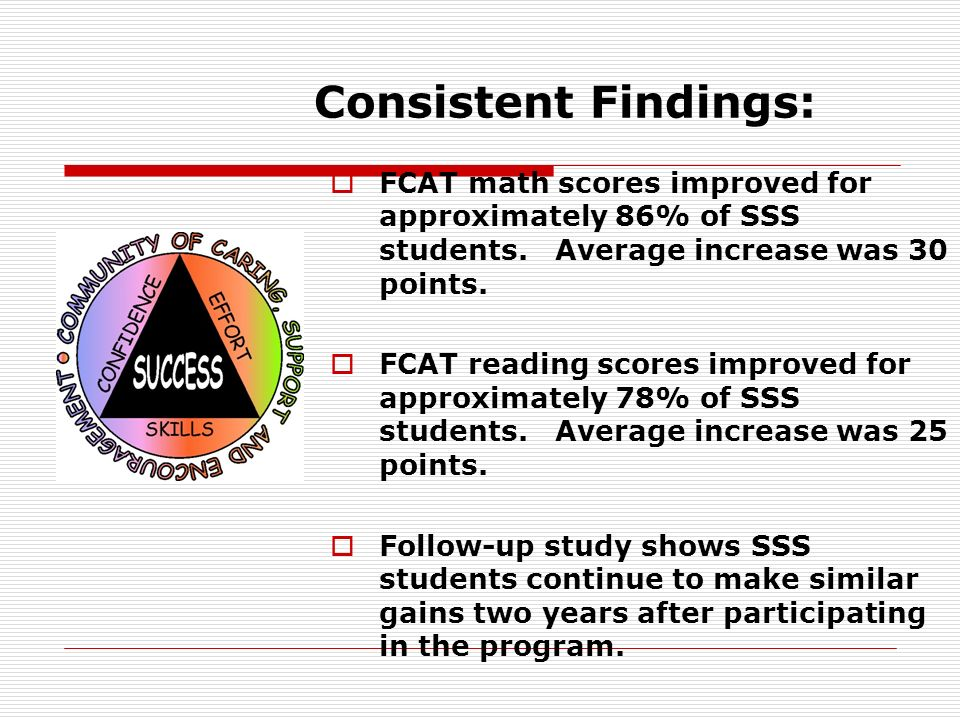 Consistent Findings: FCAT math scores improved for approximately 86% of SSS students. Average increase was 30 points.