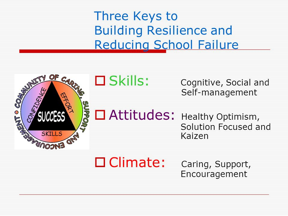 Three Keys to Building Resilience and Reducing School Failure