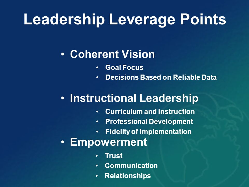 Leadership Leverage Points