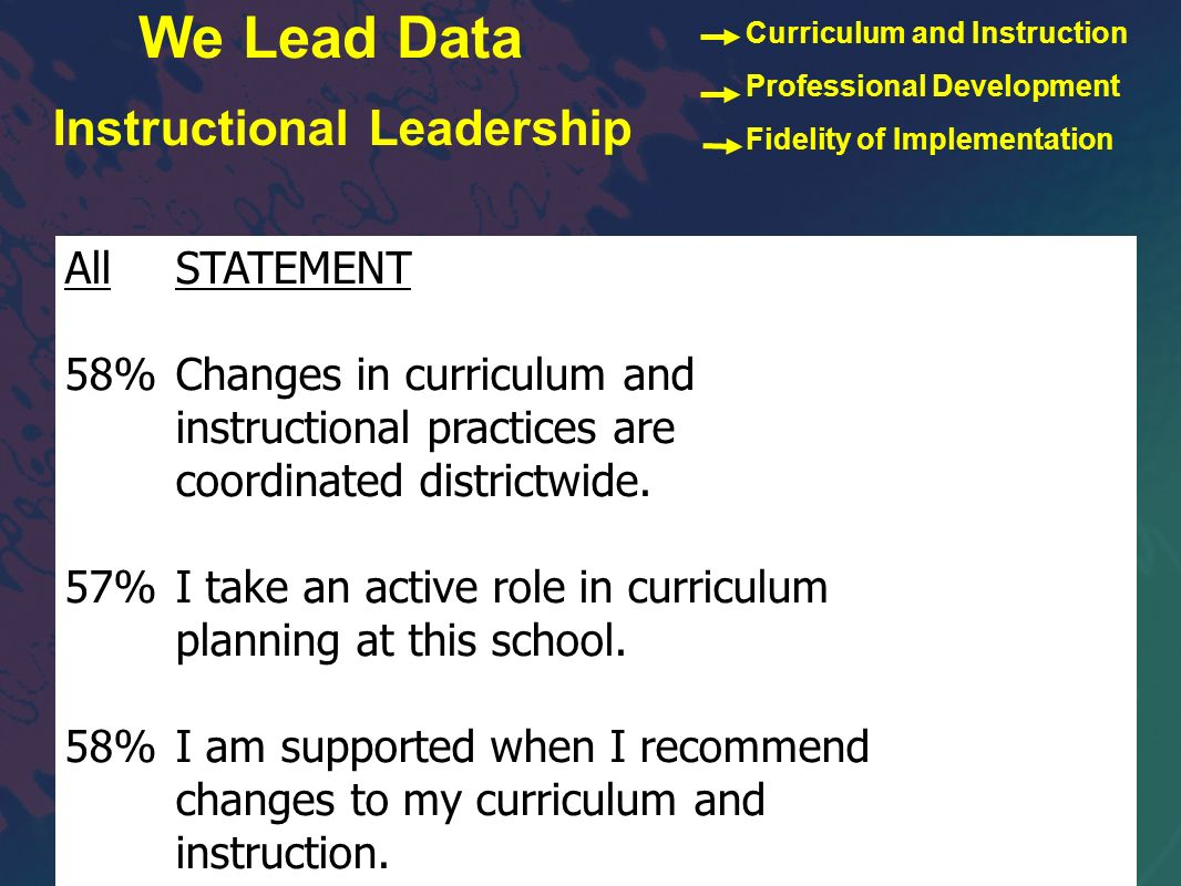 We Lead Data Instructional Leadership All STATEMENT